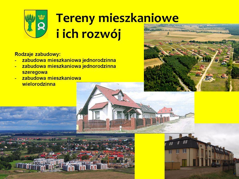 Tereny mieszkaniowe i ich rozwój Rodzaje zabudowy: -zabudowa mieszkaniowa jednorodzinna -zabudowa mieszkaniowa jednorodzinna szeregowa -zabudowa miesz
