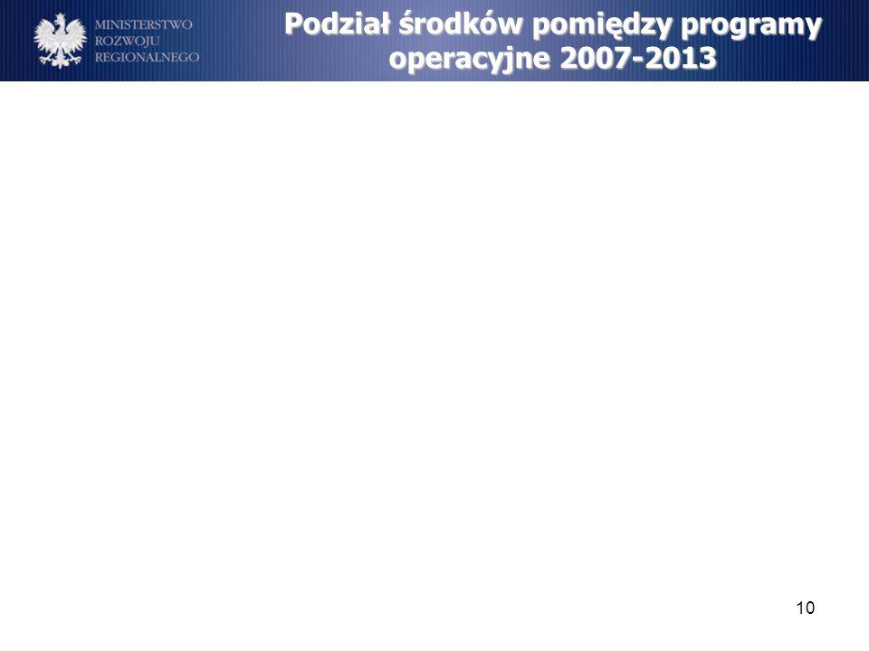 10 Podział środków pomiędzy programy operacyjne 2007-2013
