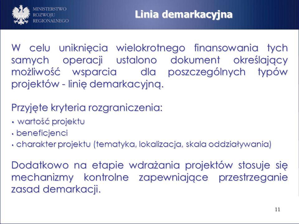 11 Linia demarkacyjna W celu uniknięcia wielokrotnego finansowania tych samych operacji ustalono dokument określający możliwość wsparcia dla poszczegó
