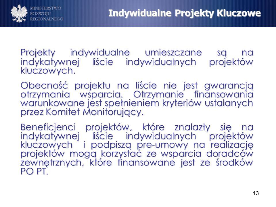 13 Projekty indywidualne umieszczane są na indykatywnej liście indywidualnych projektów kluczowych. Projekty indywidualne umieszczane są na indykatywn