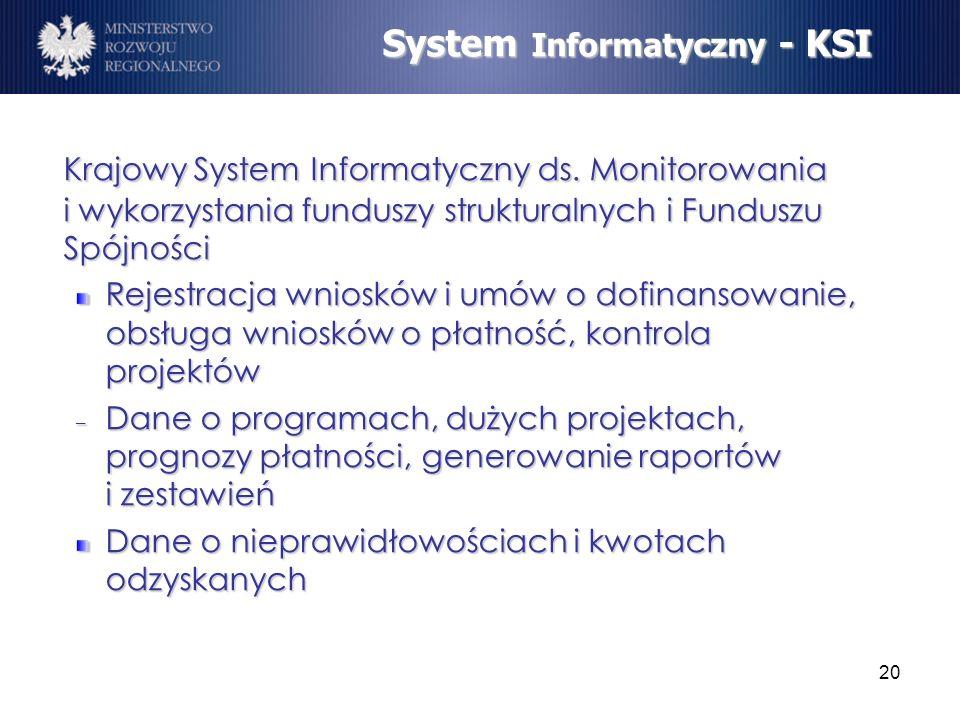 20 Krajowy System Informatyczny ds. Monitorowania i wykorzystania funduszy strukturalnych i Funduszu Spójności Rejestracja wniosków i umów o dofinanso