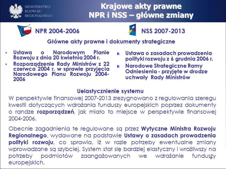 4 Główne akty prawne i dokumenty strategiczne Krajowe akty prawne NPR i NSS – główne zmiany Ustawa o Narodowym Planie Rozwoju z dnia 20 kwietnia 2004