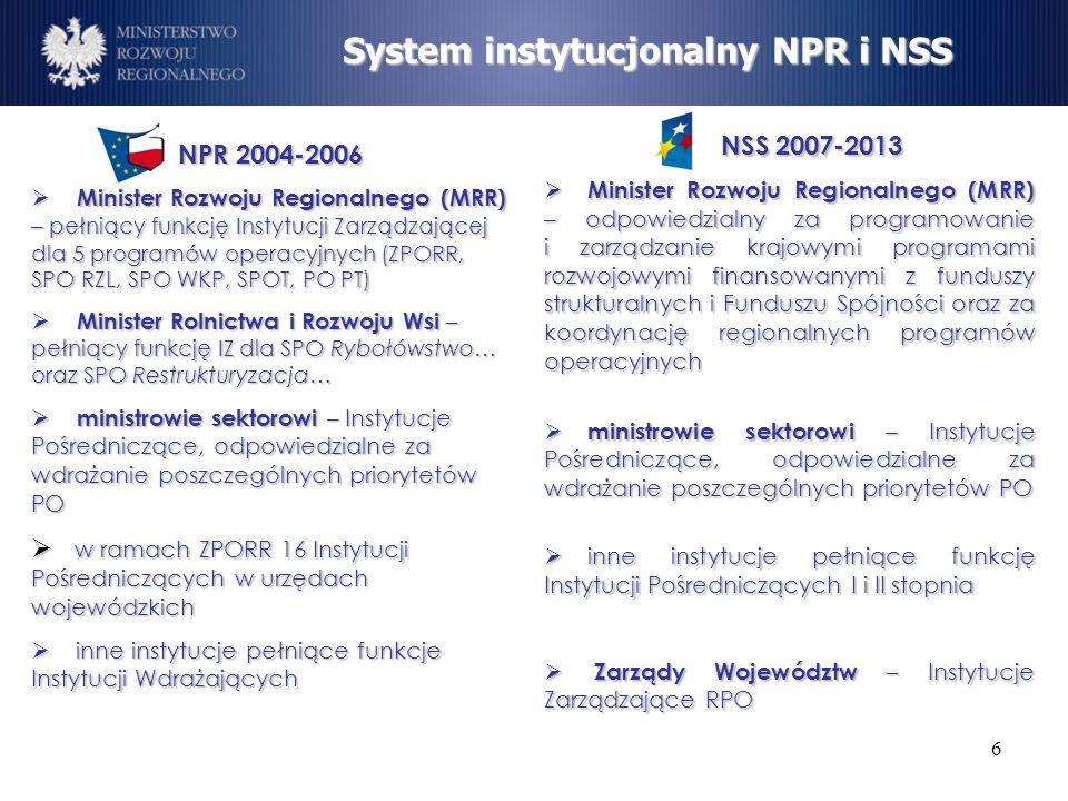 6 System instytucjonalny NPR i NSS NPR 2004-2006 Minister Rozwoju Regionalnego (MRR) – pełniący funkcję Instytucji Zarządzającej dla 5 programów opera