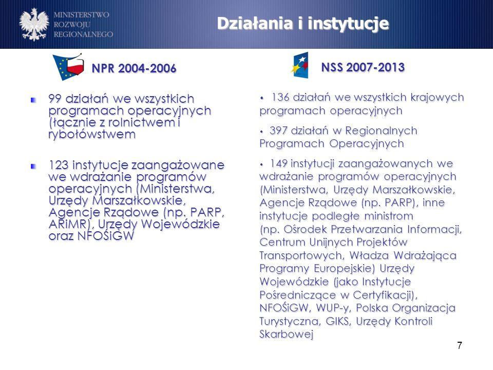 7 NPR 2004-2006 99 działań we wszystkich programach operacyjnych (łącznie z rolnictwem i rybołówstwem 123 instytucje zaangażowane we wdrażanie program