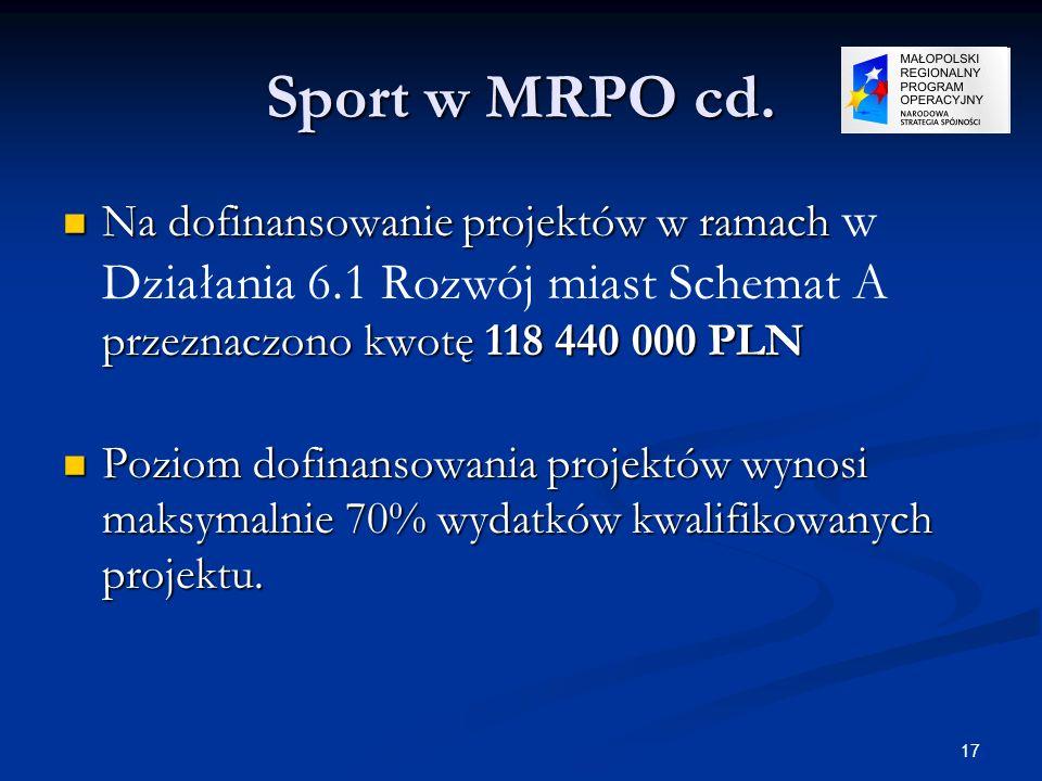 17 Sport w MRPO cd. Na dofinansowanie projektów w ramach przeznaczono kwotę 118 440 000 PLN Na dofinansowanie projektów w ramach w Działania 6.1 Rozwó