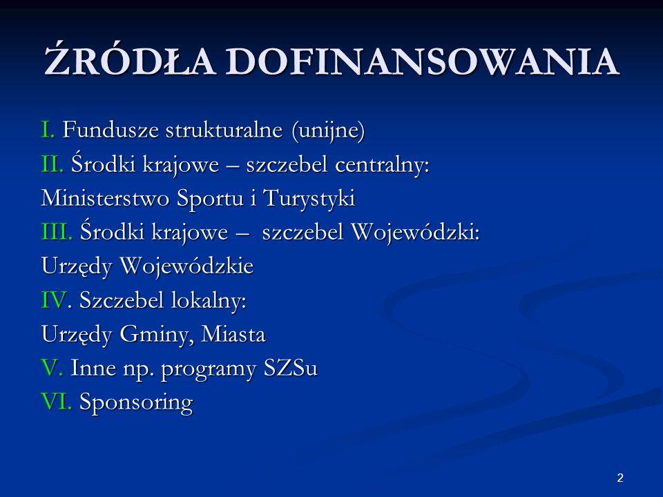 43 ŚRODKI KRAJOWE na szczeblu centralnym - Ministerstwo Sportu i Turystyki na szczeblu regionalnym - Urzędy Marszałkowskie Województw na szczeblu lokalnym: np.