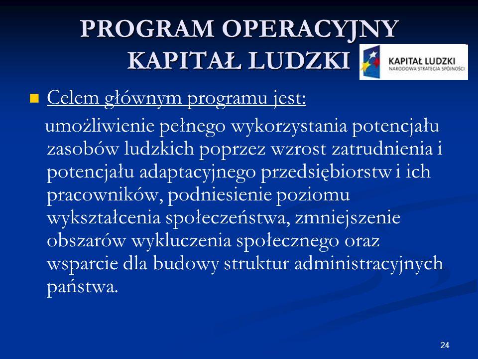24 PROGRAM OPERACYJNY KAPITAŁ LUDZKI Celem głównym programu jest: umożliwienie pełnego wykorzystania potencjału zasobów ludzkich poprzez wzrost zatrud