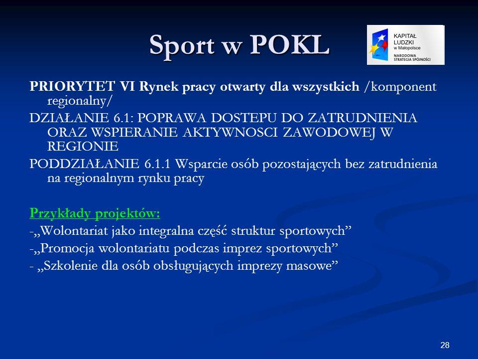 28 Sport w POKL PRIORYTET VI Rynek pracy otwarty dla wszystkich /komponent regionalny/ DZIAŁANIE 6.1: POPRAWA DOSTEPU DO ZATRUDNIENIA ORAZ WSPIERANIE