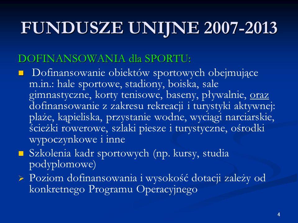 45 PROGRAMY MINISTRA SPORTU I.