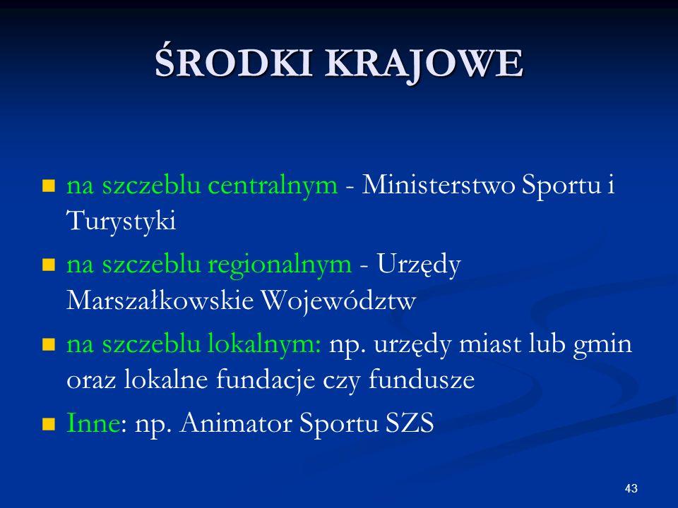 43 ŚRODKI KRAJOWE na szczeblu centralnym - Ministerstwo Sportu i Turystyki na szczeblu regionalnym - Urzędy Marszałkowskie Województw na szczeblu loka