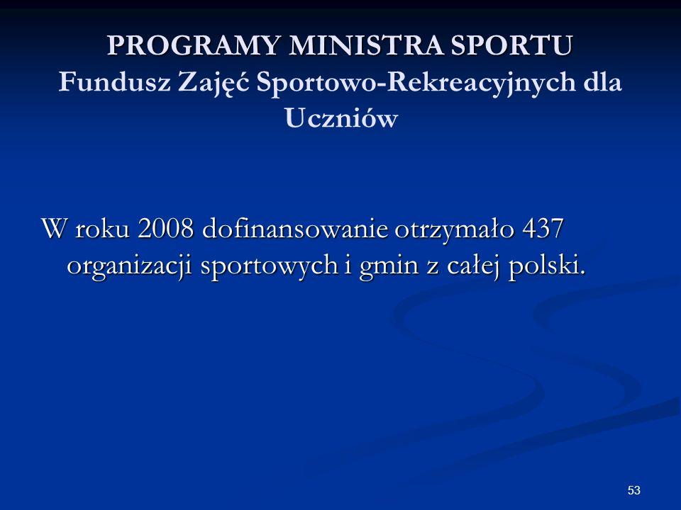 53 PROGRAMY MINISTRA SPORTU PROGRAMY MINISTRA SPORTU Fundusz Zajęć Sportowo-Rekreacyjnych dla Uczniów W roku 2008 dofinansowanie otrzymało 437 organiz
