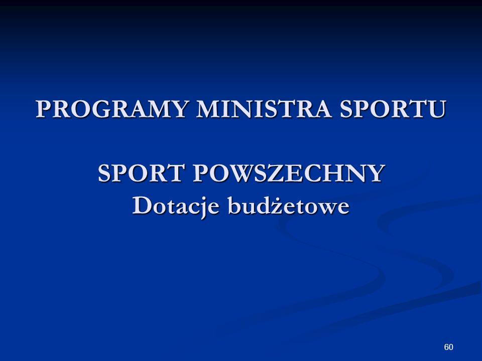 60 PROGRAMY MINISTRA SPORTU SPORT POWSZECHNY Dotacje budżetowe