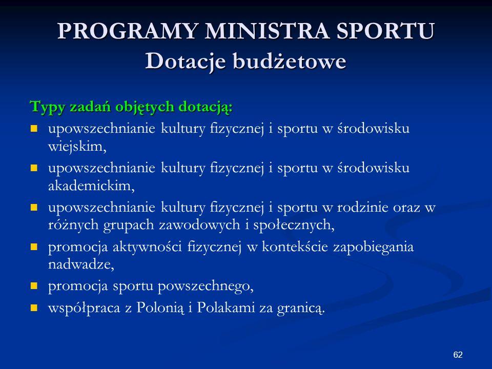 62 PROGRAMY MINISTRA SPORTU Dotacje budżetowe Typy zadań objętych dotacją: upowszechnianie kultury fizycznej i sportu w środowisku wiejskim, upowszech