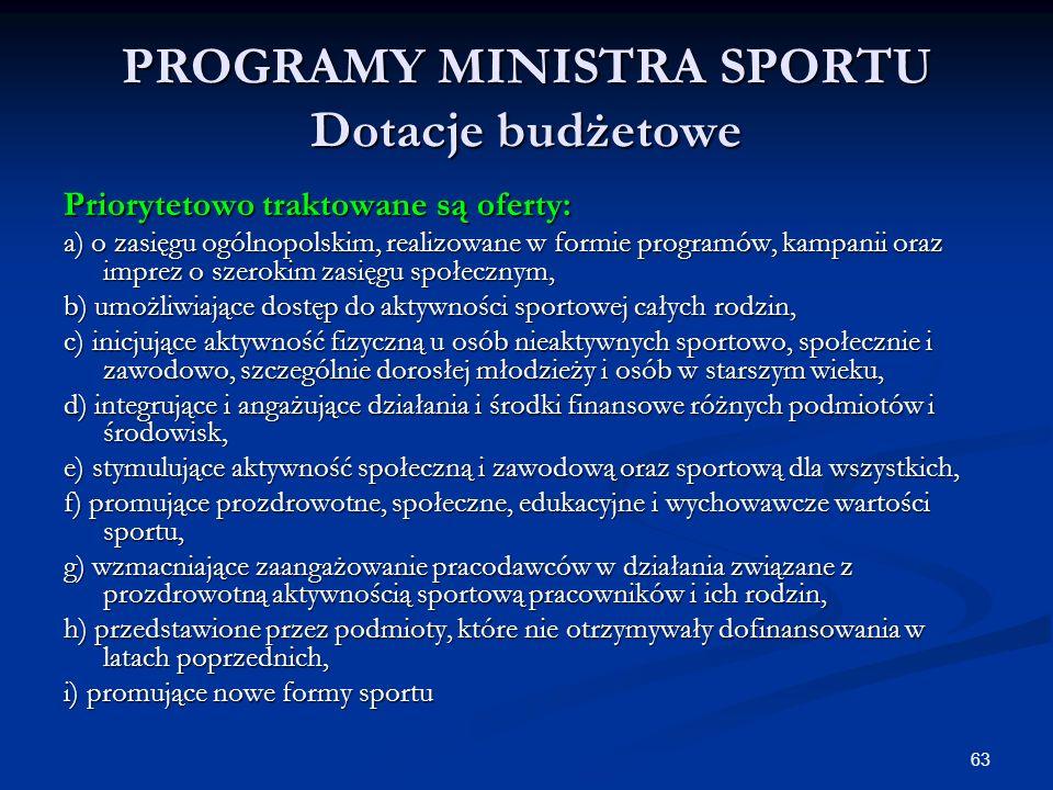 63 PROGRAMY MINISTRA SPORTU Dotacje budżetowe Priorytetowo traktowane są oferty: a) o zasięgu ogólnopolskim, realizowane w formie programów, kampanii