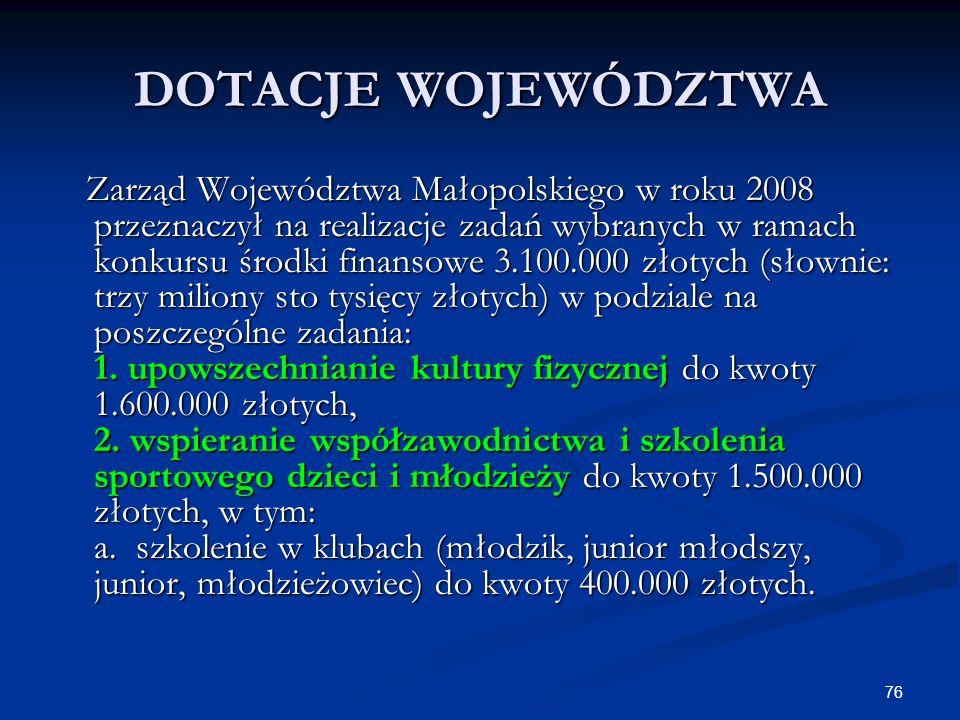 76 DOTACJE WOJEWÓDZTWA Zarząd Województwa Małopolskiego w roku 2008 przeznaczył na realizacje zadań wybranych w ramach konkursu środki finansowe 3.100