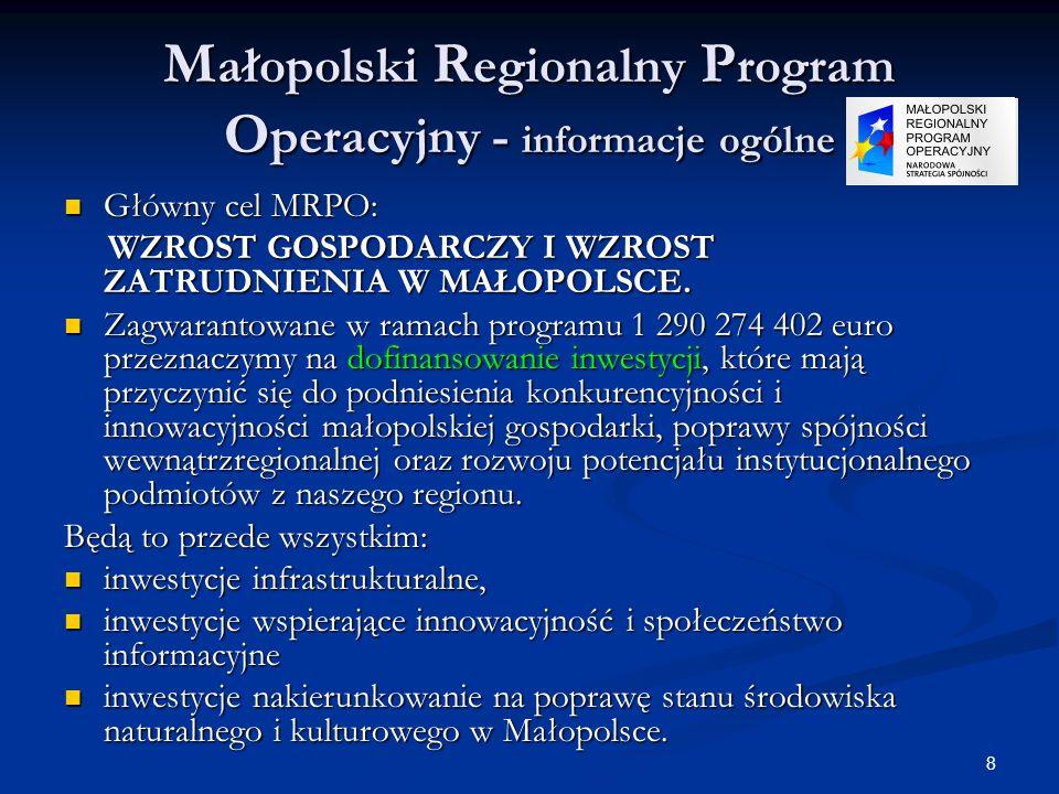 9 M ałopolski R egionalny P rogram O peracyjny - informacje ogólne Środki finansowe zagwarantowane w ramach Małopolskiego Regionalnego Programu Operacyjnego na lata 2007-2013 zostaną rozdysponowane na inwestycje realizowane w takich obszarach jak: Środki finansowe zagwarantowane w ramach Małopolskiego Regionalnego Programu Operacyjnego na lata 2007-2013 zostaną rozdysponowane na inwestycje realizowane w takich obszarach jak: społeczeństwo informacyjne, przedsiębiorczość, turystyka, kultura, infrastruktura regionalna, w tym transportowa i drogowa, KOM, ochrona zdrowia, rozwój miast i wsi, wreszcie ochrona środowiska i współpraca międzyregionalna.
