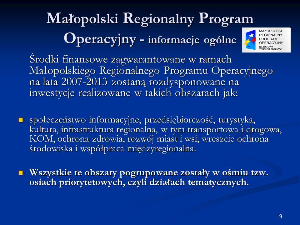 9 M ałopolski R egionalny P rogram O peracyjny - informacje ogólne Środki finansowe zagwarantowane w ramach Małopolskiego Regionalnego Programu Operac