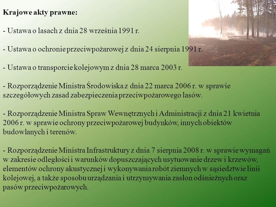 ROZPORZĄDZENIE MINISTRA ŚRODOWISKA 1)1) z dnia 22 marca 2006 r.