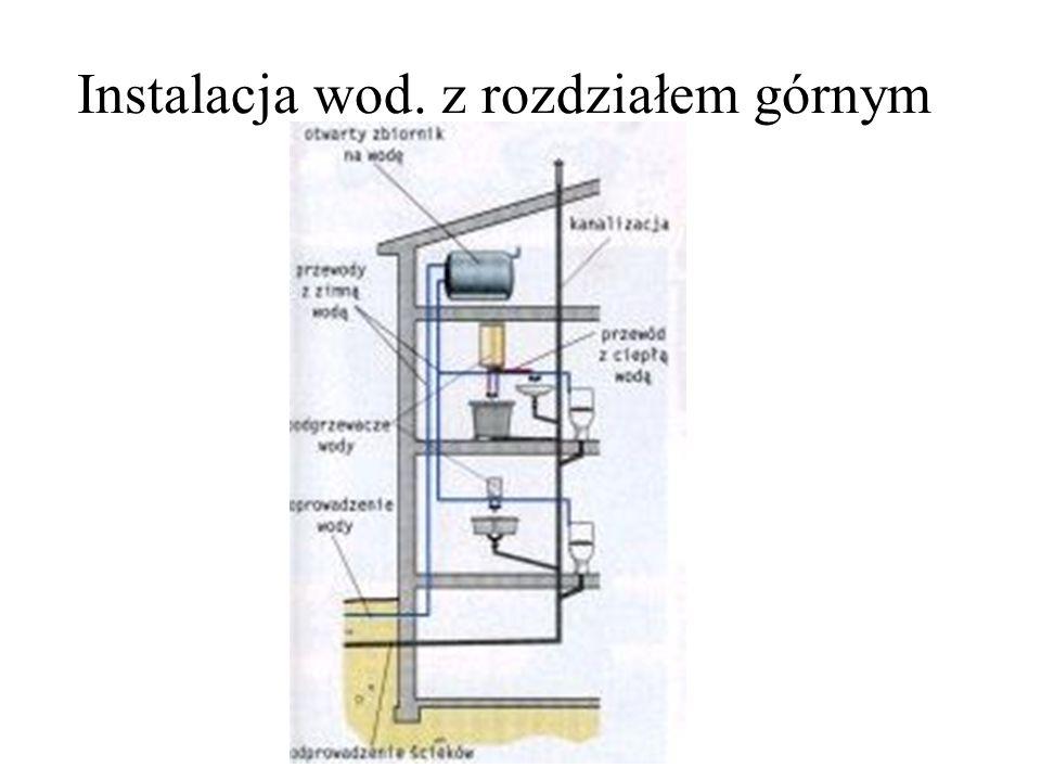 Instalacja wod. z rozdziałem górnym