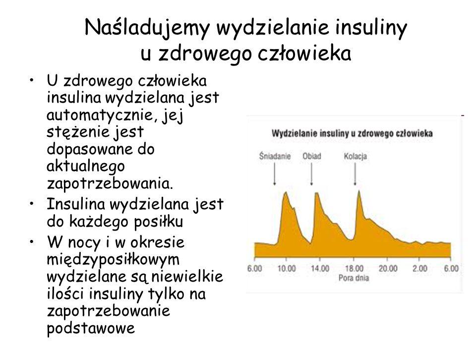Naśladujemy wydzielanie insuliny u zdrowego człowieka U zdrowego człowieka insulina wydzielana jest automatycznie, jej stężenie jest dopasowane do akt