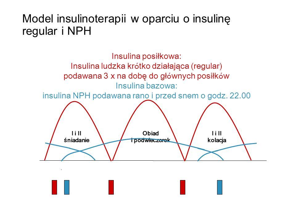 I i II śniadanie Obiad i podwieczorek I i II kolacja Insulina posiłkowa: Insulina ludzka kr ó tko działająca (regular) podawana 3 x na dobę do gł ó wn