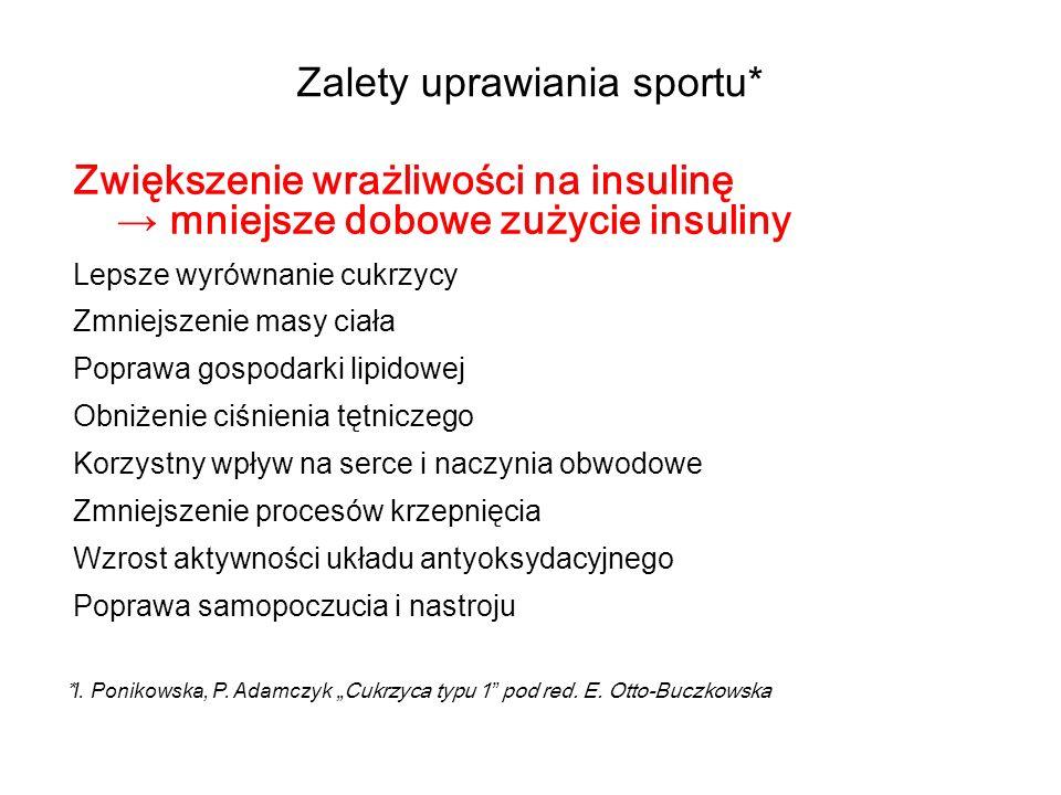 Zwiększenie wrażliwości na insulinę mniejsze dobowe zużycie insuliny Lepsze wyrównanie cukrzycy Zmniejszenie masy ciała Poprawa gospodarki lipidowej O