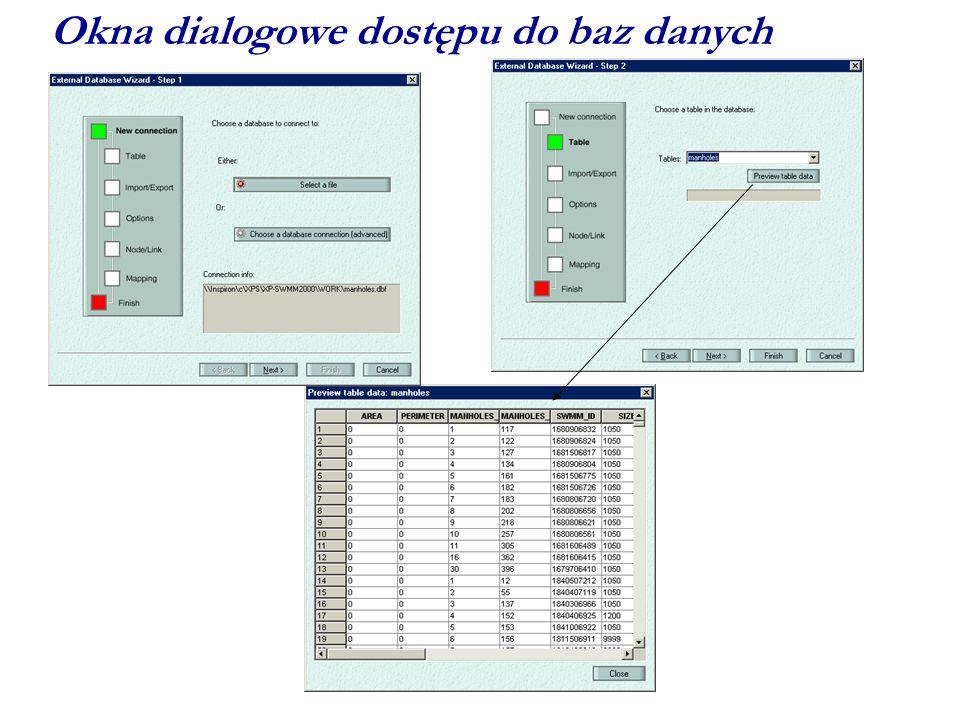 Okna dialogowe dostępu do baz danych