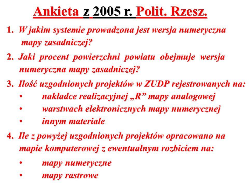 3. Ilość uzgodnionych projektów w ZUDP rejestrowanych na: Ankieta z 2005 r. Polit. Rzesz. mapy zasadniczej? 1. W jakim systemie prowadzona jest wersja