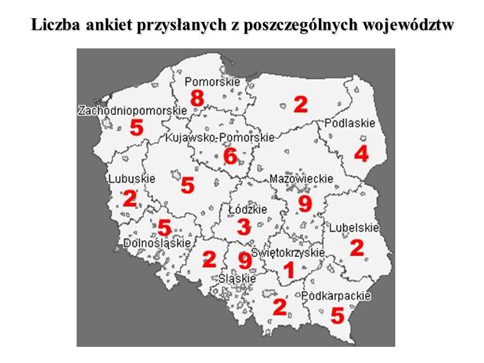 Liczba ankiet przysłanych z poszczególnych województw