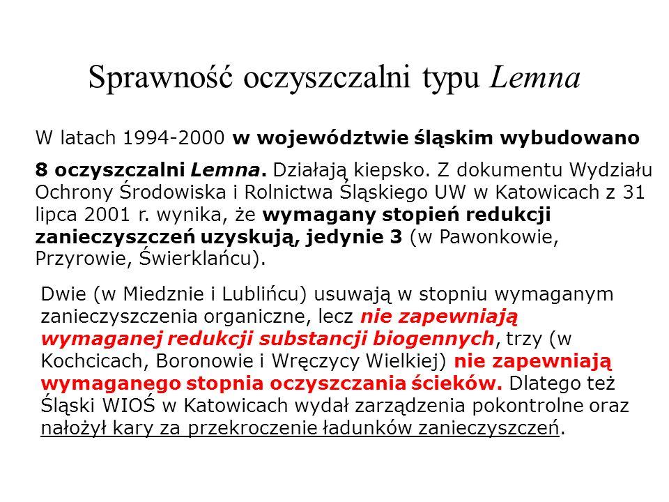 Sprawność oczyszczalni typu Lemna W latach 1994-2000 w województwie śląskim wybudowano 8 oczyszczalni Lemna. Działają kiepsko. Z dokumentu Wydziału Oc