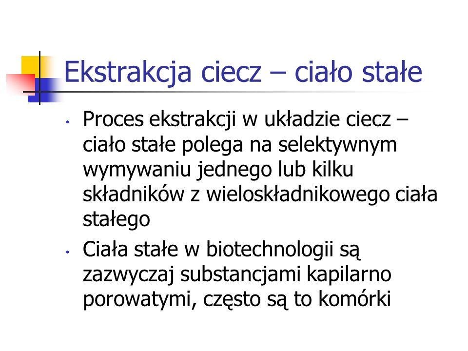 Ekstrakcja ciecz – ciało stałe Proces ekstrakcji w układzie ciecz – ciało stałe polega na selektywnym wymywaniu jednego lub kilku składników z wielosk