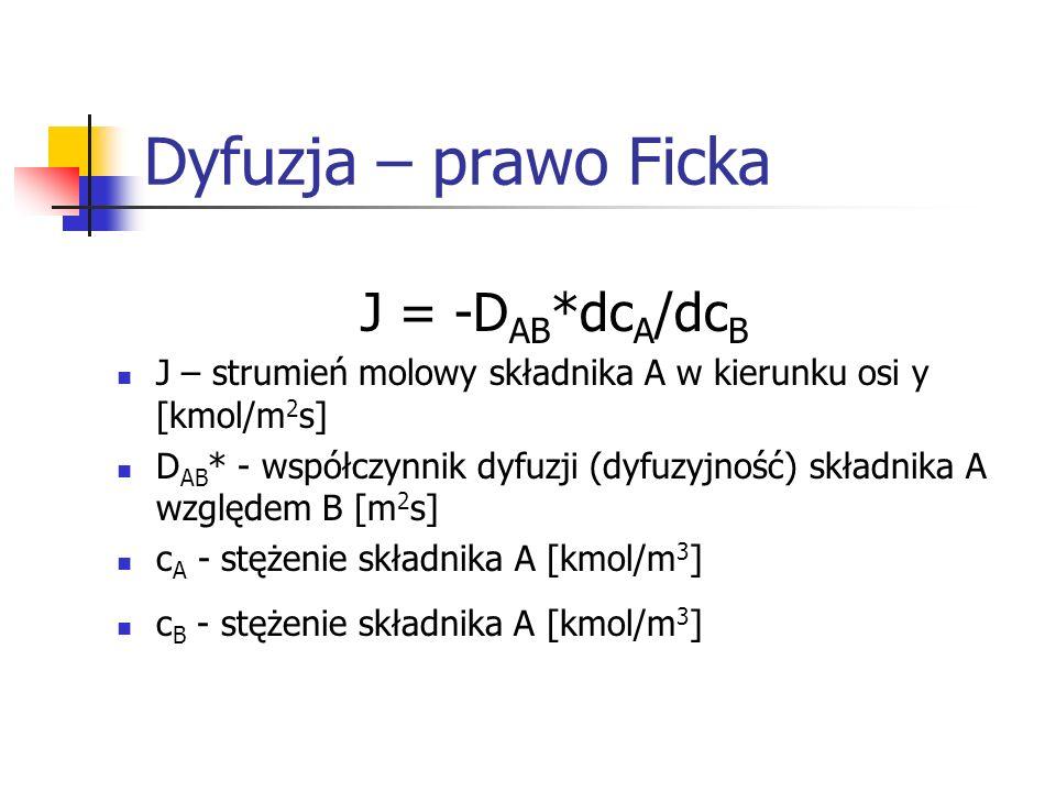 Dyfuzja – prawo Ficka J = -D AB *dc A /dc B J – strumień molowy składnika A w kierunku osi y [kmol/m 2 s] D AB * - współczynnik dyfuzji (dyfuzyjność)