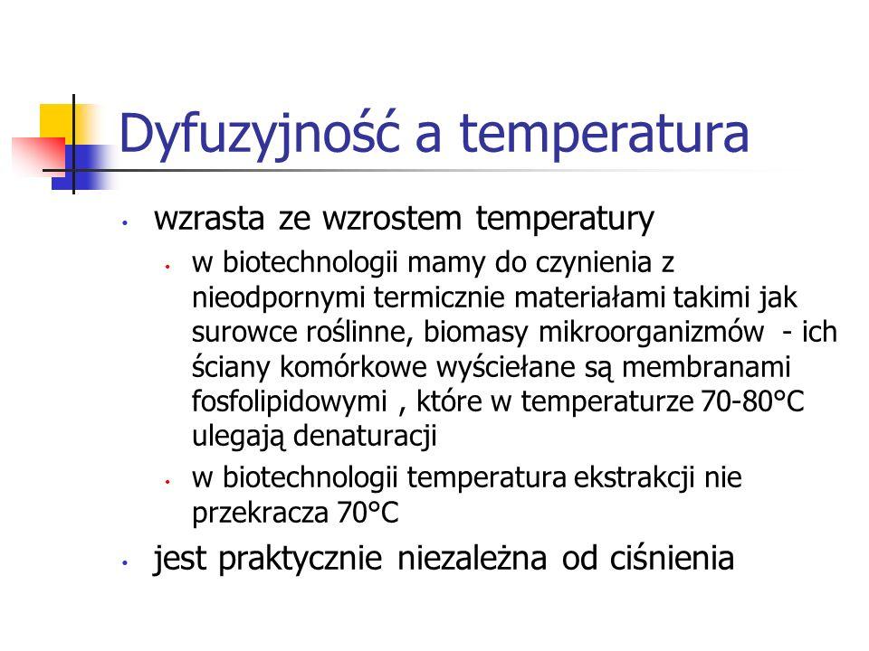 Dyfuzyjność a temperatura wzrasta ze wzrostem temperatury w biotechnologii mamy do czynienia z nieodpornymi termicznie materiałami takimi jak surowce