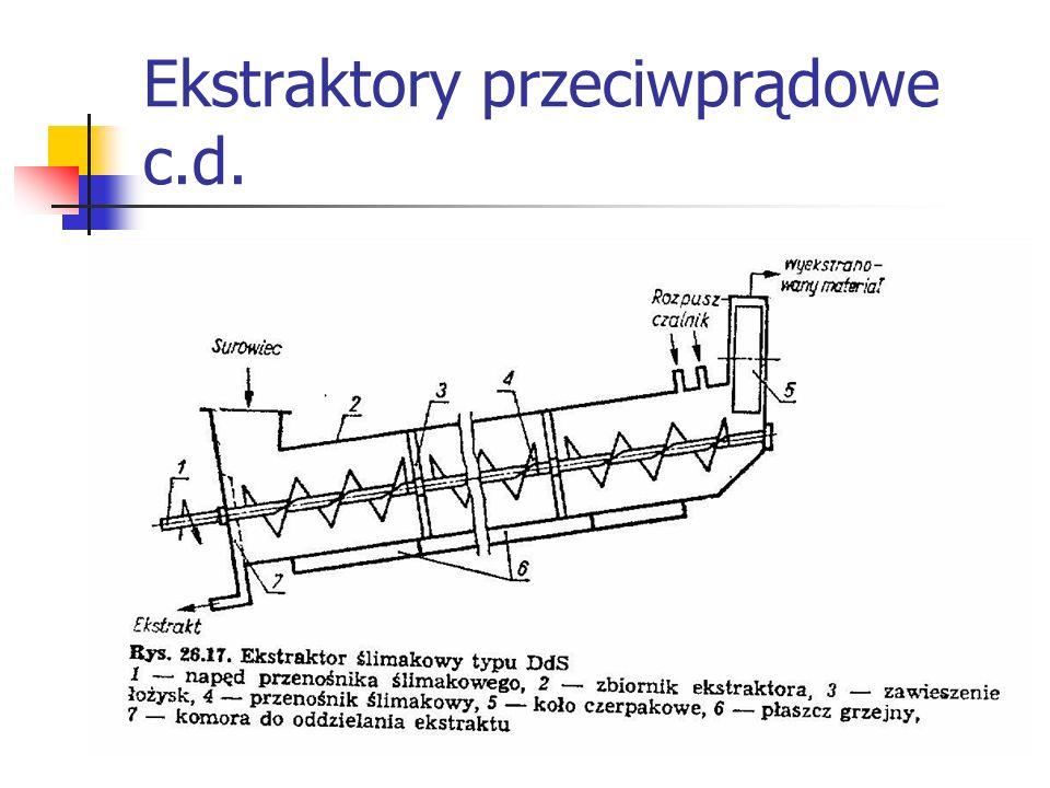 Ekstraktory przeciwprądowe c.d.
