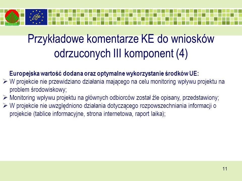Przykładowe komentarze KE do wniosków odrzuconych III komponent (4) 11 Europejska wartość dodana oraz optymalne wykorzystanie środków UE: W projekcie nie przewidziano działania mającego na celu monitoring wpływu projektu na problem środowiskowy; Monitoring wpływu projektu na głównych odbiorców został źle opisany, przedstawiony; W projekcie nie uwzględniono działania dotyczącego rozpowszechniania informacji o projekcie (tablice informacyjne, strona internetowa, raport laika);