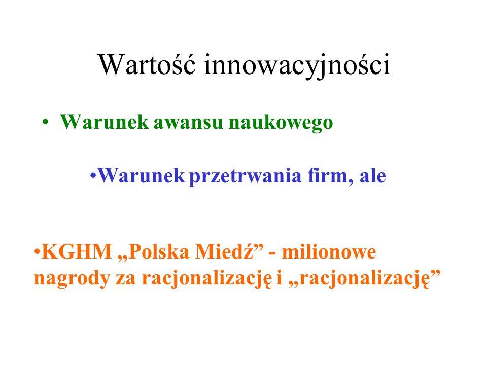 Wartość innowacyjności Warunek awansu naukowego Warunek przetrwania firm, ale KGHM Polska Miedź - milionowe nagrody za racjonalizację i racjonalizację
