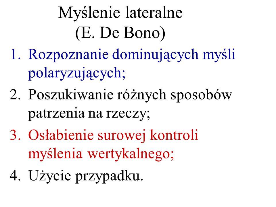 Myślenie lateralne (E. De Bono) 1.Rozpoznanie dominujących myśli polaryzujących; 2.Poszukiwanie różnych sposobów patrzenia na rzeczy; 3.Osłabienie sur