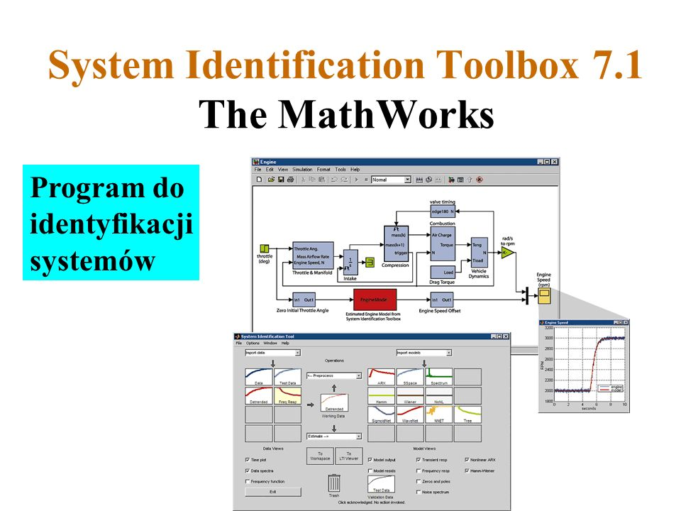 System Identification Toolbox 7.1 The MathWorks Program do identyfikacji systemów