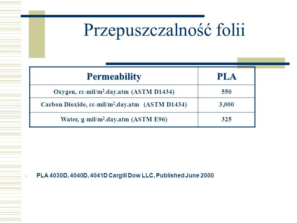 Przepuszczalność folii PermeabilityPLA Oxygen, cc-mil/m 2.day.atm (ASTM D1434)550 Carbon Dioxide, cc-mil/m 2.day.atm (ASTM D1434)3,000 Water, g-mil/m