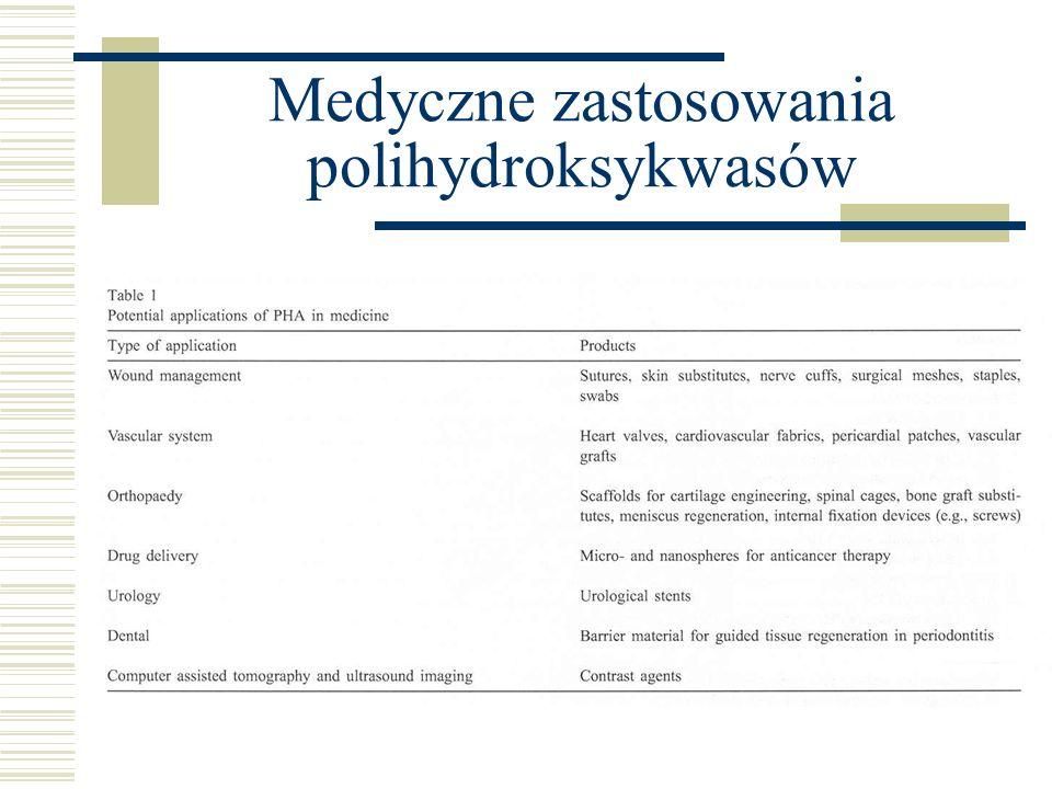 Medyczne zastosowania polihydroksykwasów