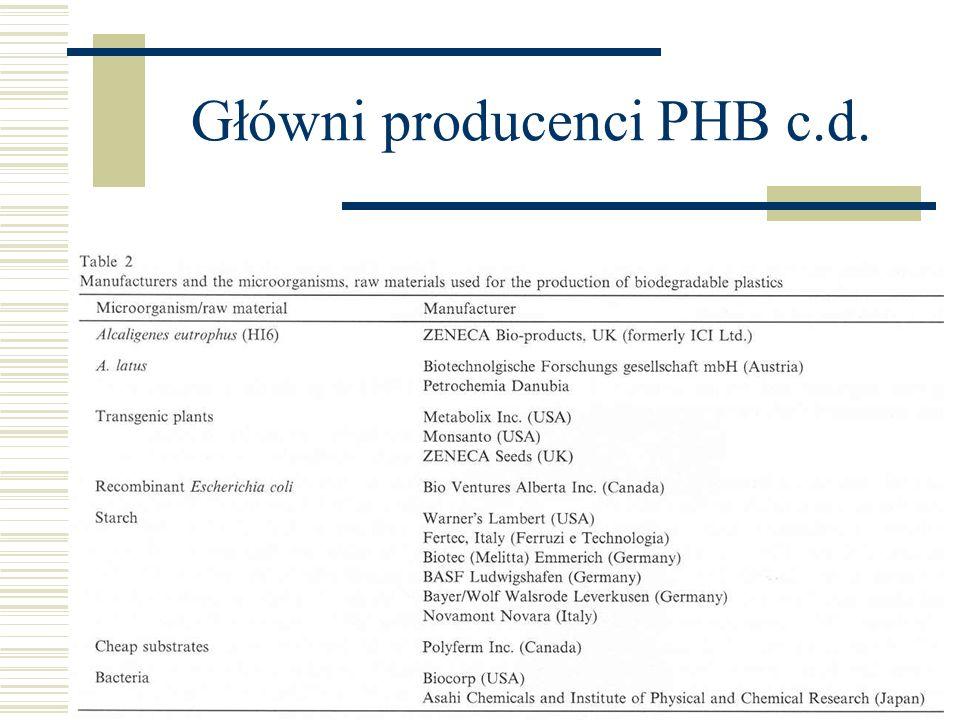 Główni producenci PHB c.d.