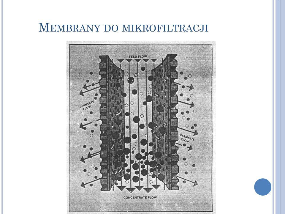 M EMBRANY DO MIKROFILTRACJI