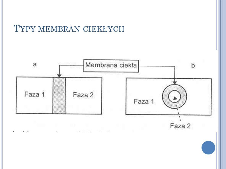 O GÓLNA LICZBA DROBNOUSTROJÓW W BADANYM MLEKU ( JTK / CM 3 ) Rodzaj próby Serie produkcyjne X śr.