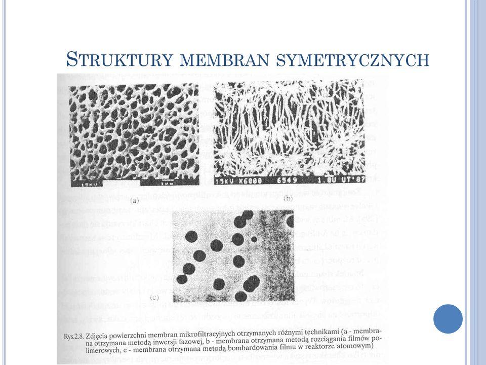 P ORÓWNANIE MEMBRAN CERAMICZNYCH I ORGANICZNYCH Odporność na:Membrany ceramiczne Membrany organiczne Ścieraniewysokaniska Temperaturęwysokaniska pHwysokaniska Ciśnieniewysokaniska