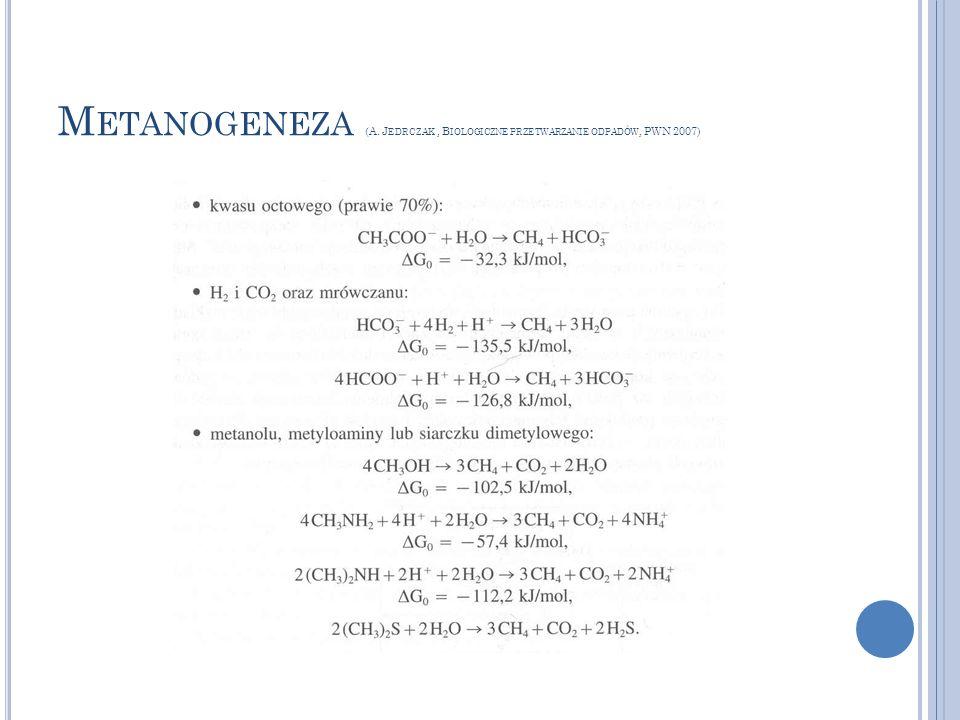 M ETANOGENEZA (A. J EDRCZAK, B IOLOGICZNE PRZETWARZANIE ODPADÓW, PWN 2007)