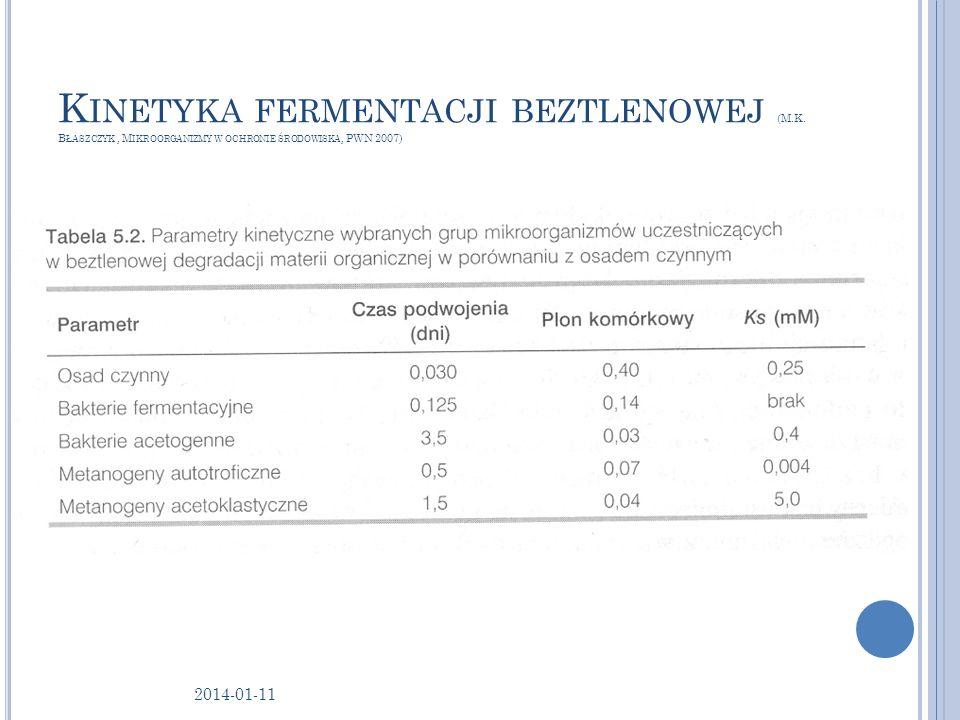 K INETYKA FERMENTACJI BEZTLENOWEJ (M.K. B ŁASZCZYK, M IKROORGANIZMY W OCHRONIE ŚRODOWISKA, PWN 2007) 2014-01-11 18