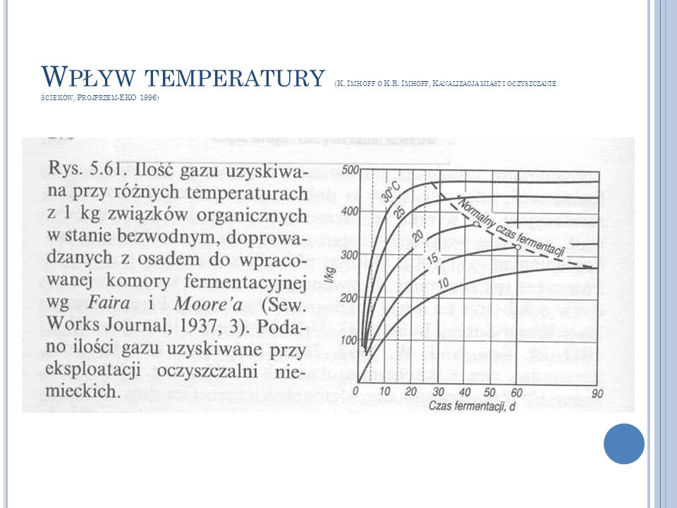 W PŁYW TEMPERATURY (K. I MHOFF O K.R. I MHOFF, K ANALIZACJA MIAST I OCZYSZCZANIE ŚCIEKÓW, P ROJPRZEM -EKO 1996)