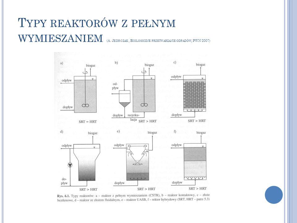 T YPY REAKTORÓW Z PEŁNYM WYMIESZANIEM (A. J EDRCZAK, B IOLOGICZNE PRZETWARZANIE ODPADÓW, PWN 2007)