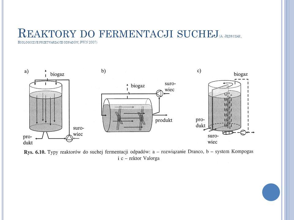 R EAKTORY DO FERMENTACJI SUCHEJ (A. J ĘDRCZAK, B IOLOGICZNE PRZETWARZANIE ODPADÓW, PWN 2007)