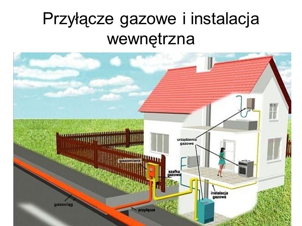 Przyłącze gazowe i instalacja wewnętrzna